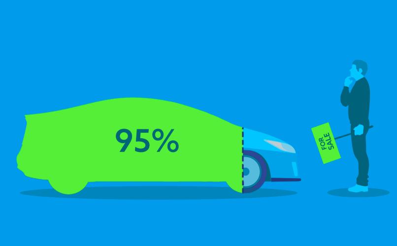 быстрый выкуп авто из лизинга